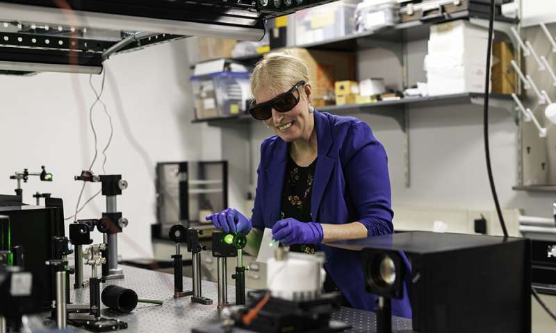 Pulsed lasers in liquids speed up the hunt for effective catalysts