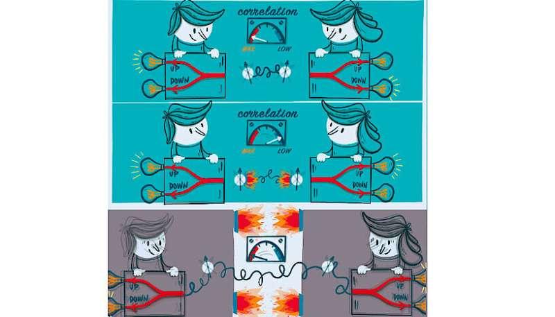 Tüm hızlarda kuantum-yersizlik