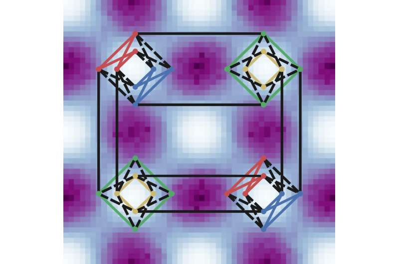 Quantum computing enables simulations to unravel mysteries of magnetic materials