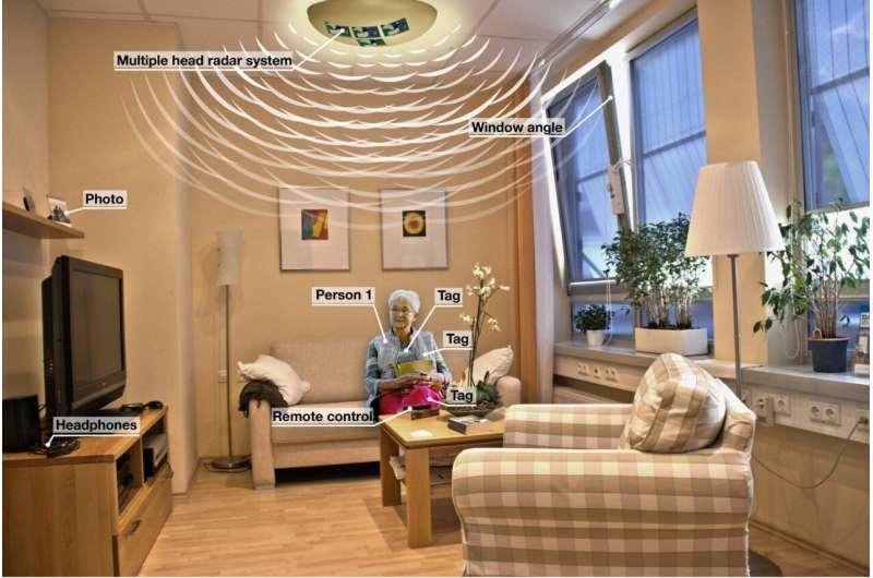 Faisceaux radar pour la mise en réseau et la localisation des objets du quotidien