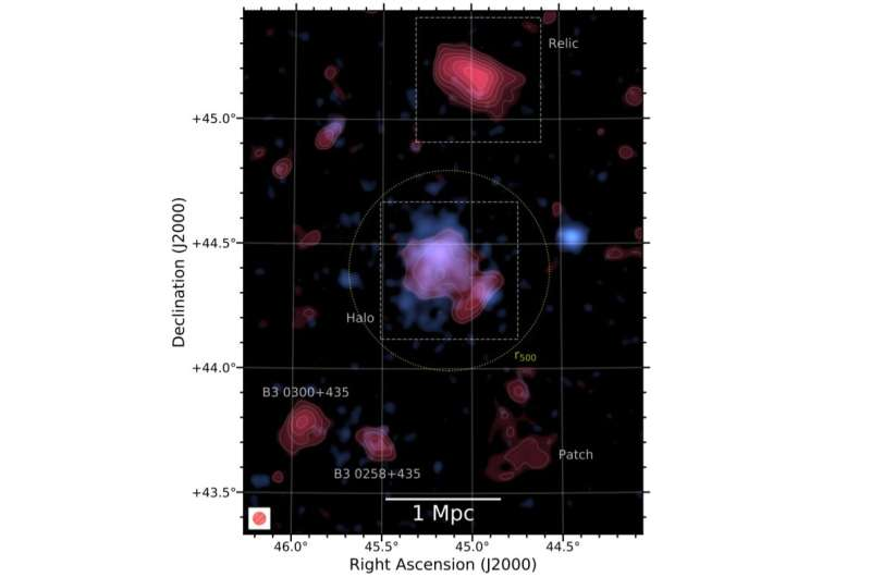 Radio halo detected in a low-mass galaxy cluster Radio-halo-detected-in