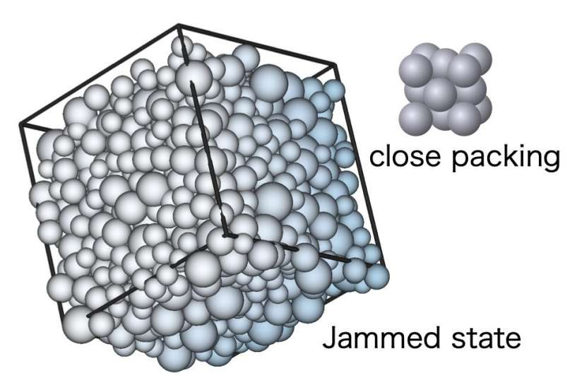Random close packing or jamming of spheres in a container