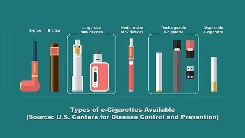 Research team proposes ways to regulate and better manage e-cigarette use
