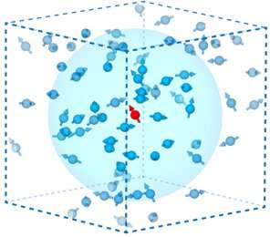 Research team unlocks secret path to a quantum future