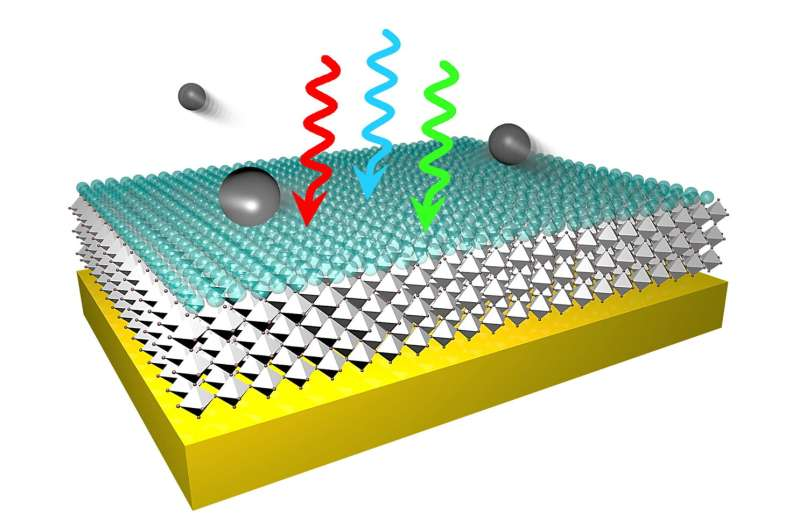 Research could dramatically lower cost of electron sources