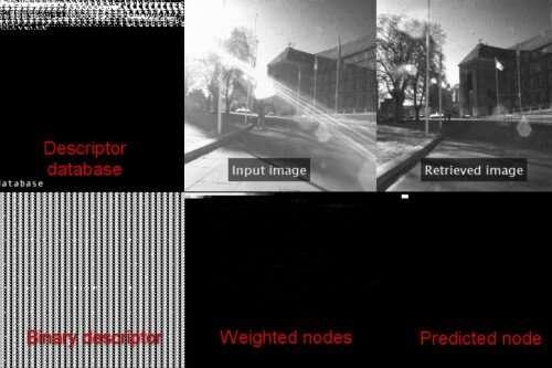 Les chercheurs créent une caméra qui sait exactement où elle se trouve
