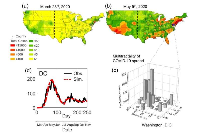 Researchers develop mathematical model predicting disease spread patterns