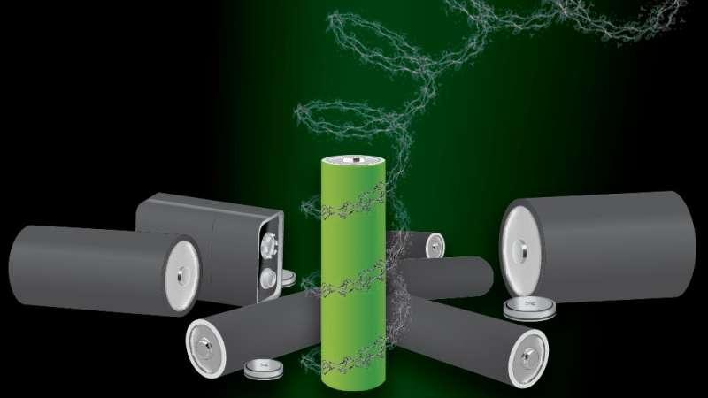 Des chercheurs développent une nouvelle batterie polypeptidique recyclable sans métal qui se dégrade à la demande
