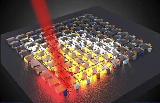 Researchers develop novel analog processor for high performance computing