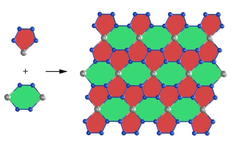 Researchers discover two-dimensional material using high-pressure technology