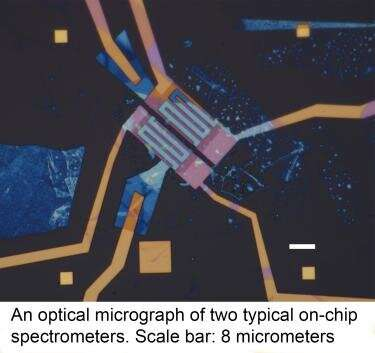 Researchers make ultracompact on-chip computational infrared spectrometer