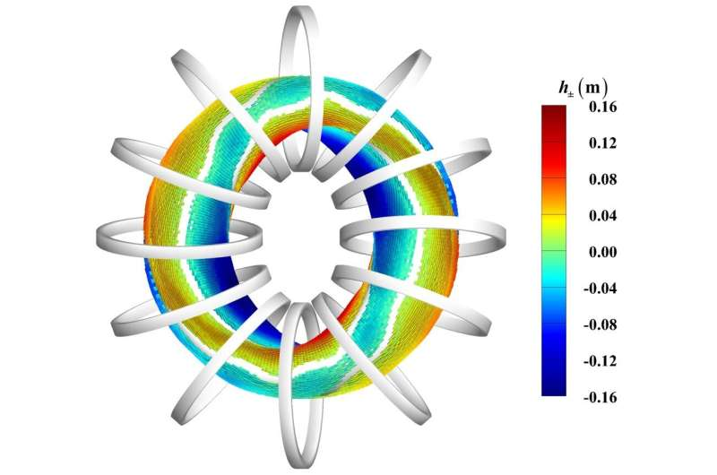 Researchers Propose Novel Permanent Magnet Design Methods for Quasi-axisymmetric Stellarator