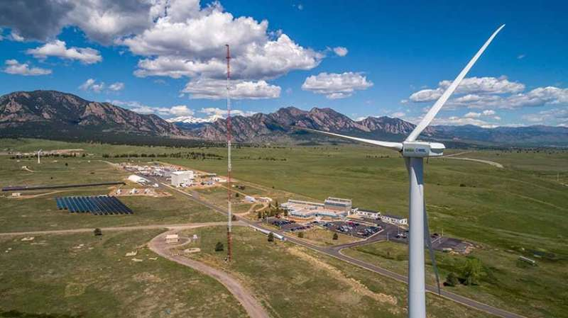 Researchers study synergistic value streams in hybrid power plants