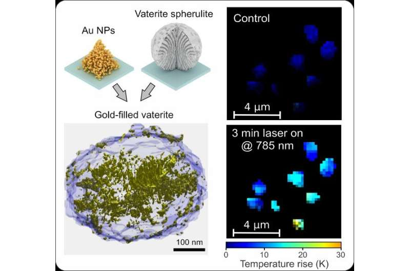 Researchers turned transparent calcite into artificial gold