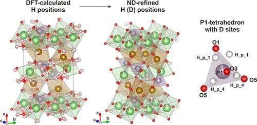 Researchers unveil complex defect structure of Li-ion cathode material