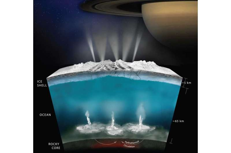 Researcher theorizes worlds with underground oceans support, conceal life