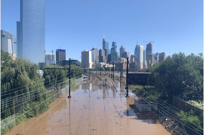 Rethinking resilience in the face of climate change