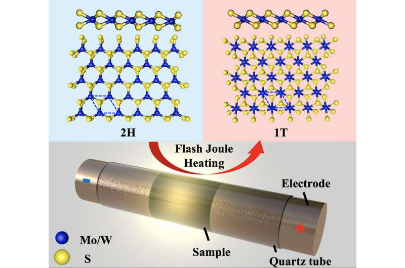 Rice 'flashes' new 2D materials