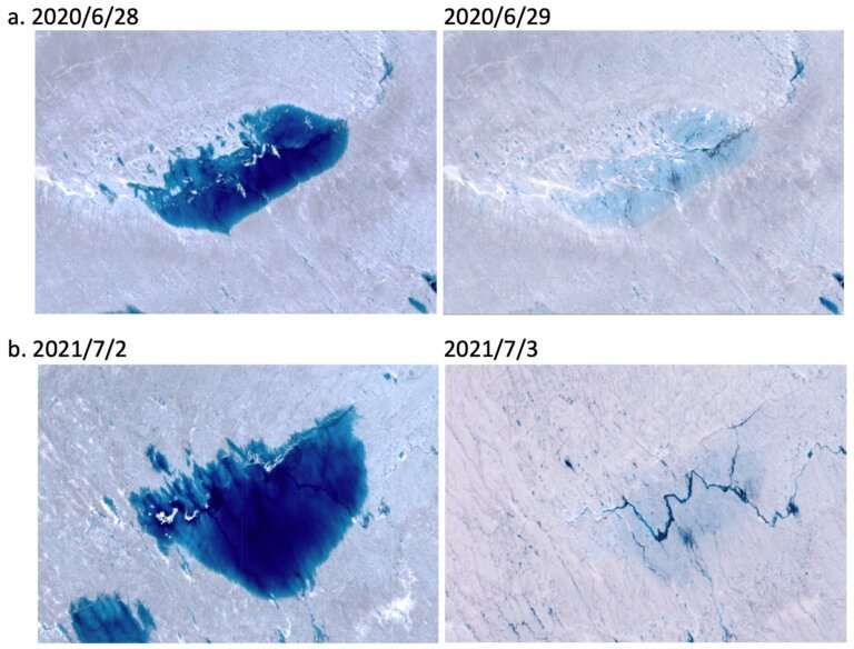 Rise and fall of water blisters offers glimpse beneath Greenland's thick ice sheet