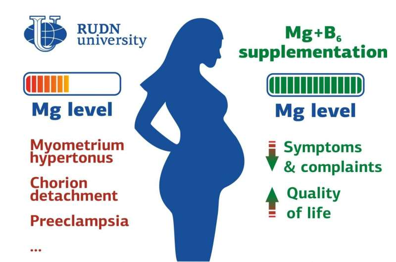 RUDN professor clarified benefits of Mg supplementation in pregnancy and hormonal disorders
