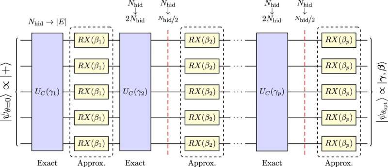 Running quantum software on a classical computer