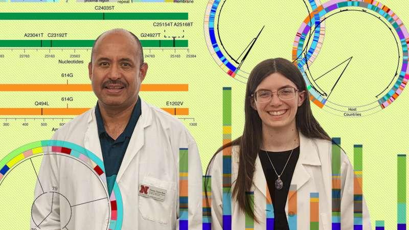 SARS-CoV-2 following predictable mutationalfootsteps
