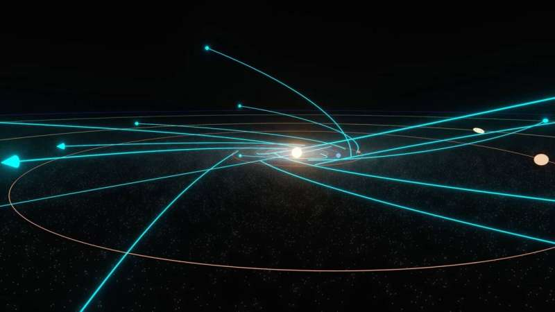 Satellite in sun's backyard unravels the origins of interplanetary dust