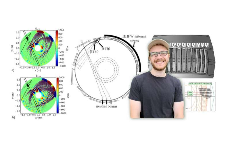 Scientists develop a new tool for measuring radio waves in fusion plasmas