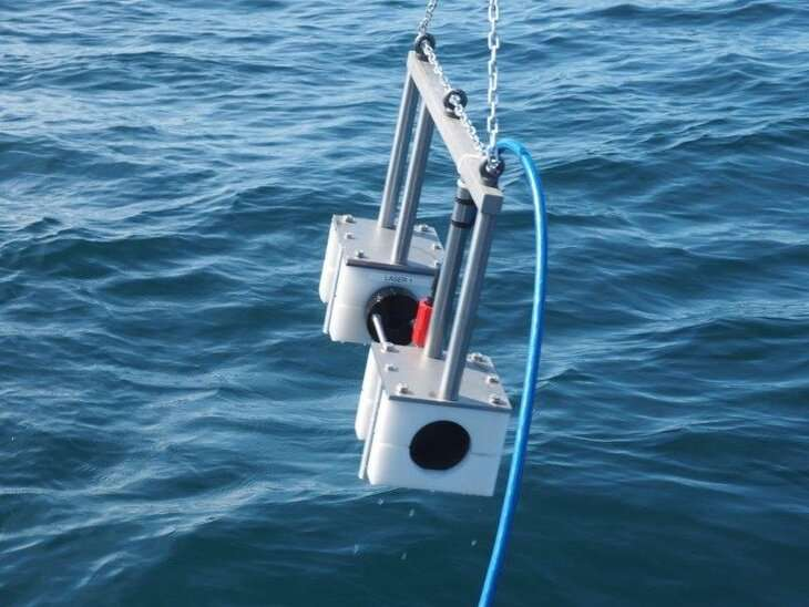 Scientists develop state-of-the-art subsea holographic camera