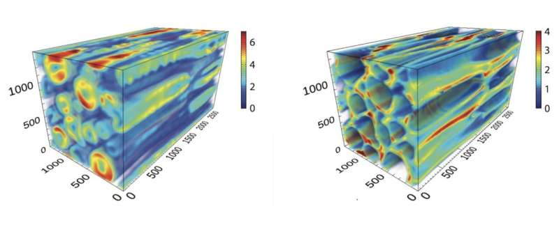 Scientists discover how high-energy electrons strengthen magnetic fields