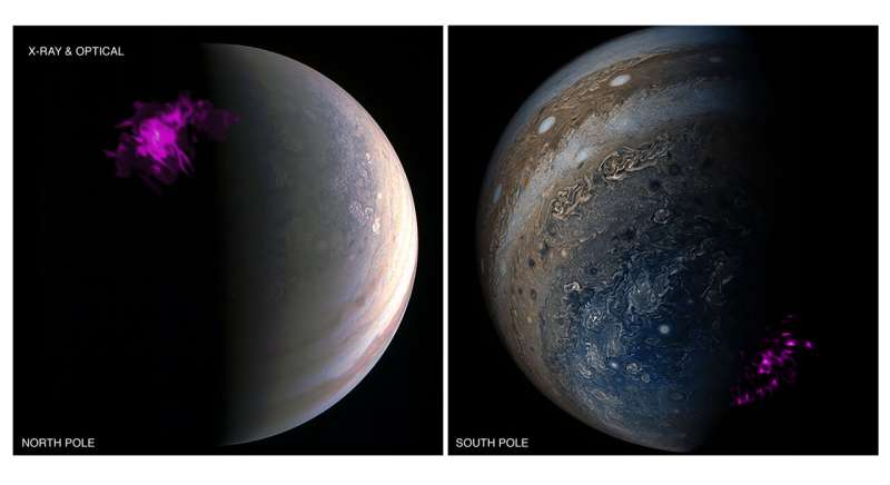 Scientists solve 40-year mystery over Jupiter's X-ray aurora