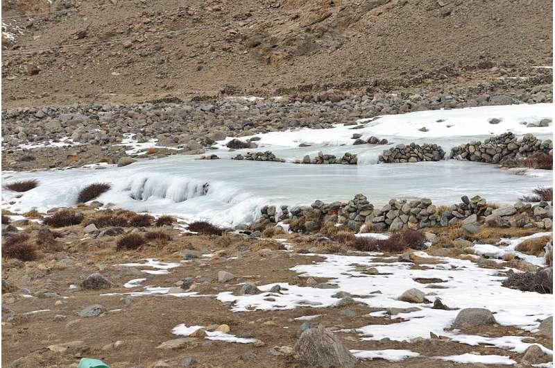 Seasonal water resource on the Upper Indus