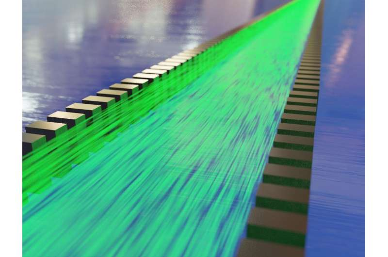 Silicon waveguides move us closer to faster, light-based logic circuits