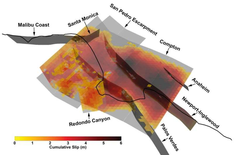Simulating 800,000 years of California earthquake history to pinpoint risks