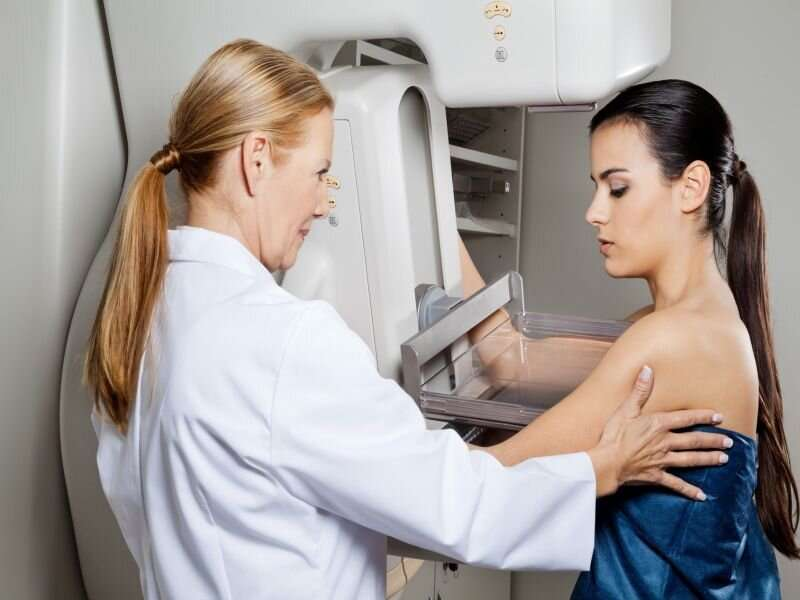 Skipping mammograms raises a woman's odds for breast cancer death thumbnail
