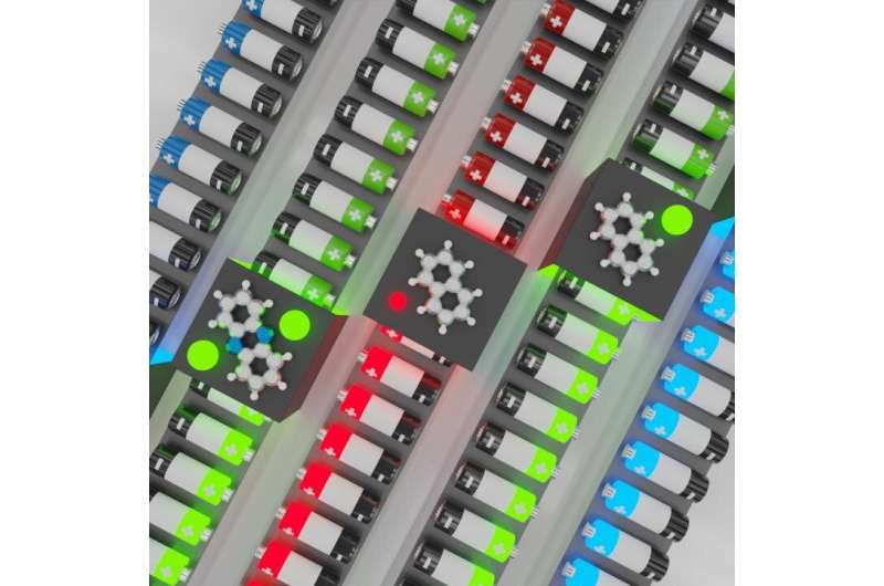 Skoltech researchers developed an enriched method for increasing the capacity of next-generation metal-ion battery cathode mater