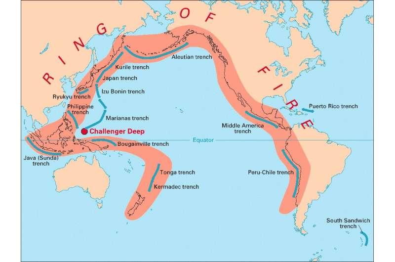 'Slow slip' earthquakes' hidden mechanics revealed