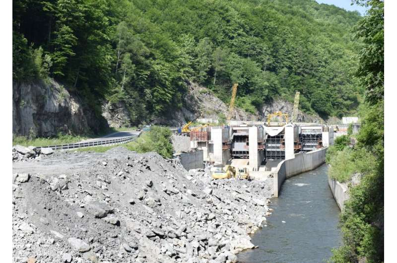 Small hydropower plants do more harm than good: The example of Romania shows conflicting goals and misguided developments in Eur