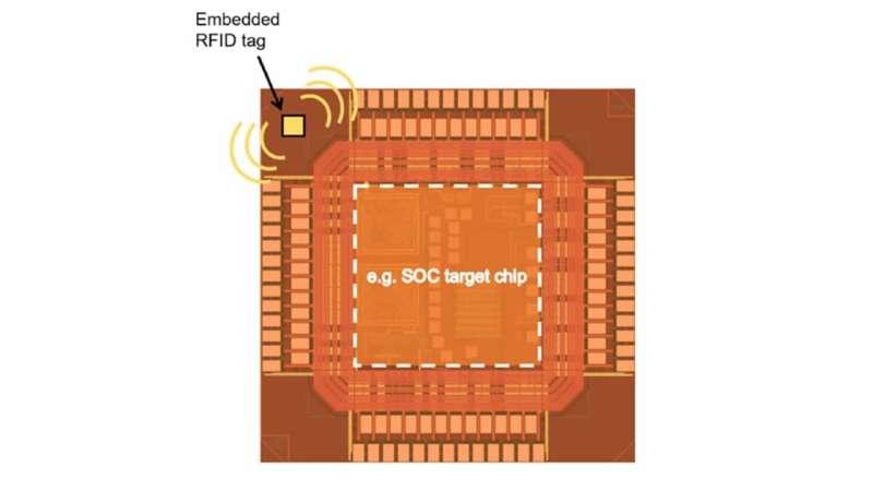 Des puces plus petites ouvrent la porte à de nouvelles applications RFID