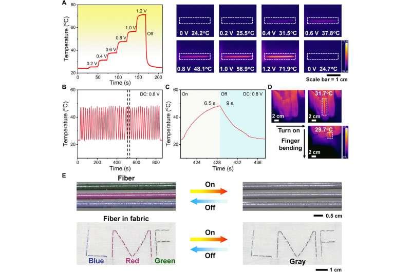 Smart fabrics and self-powered sensing