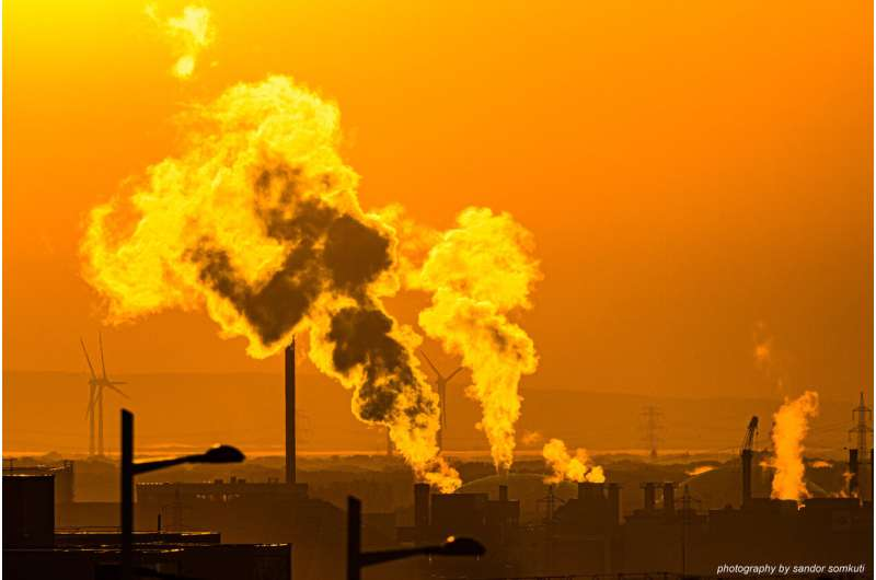Social cost of carbon: what is it, and why do we need to calculate it?