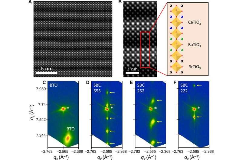 Cellules solaires : une couche de trois cristaux produit mille fois plus de puissance