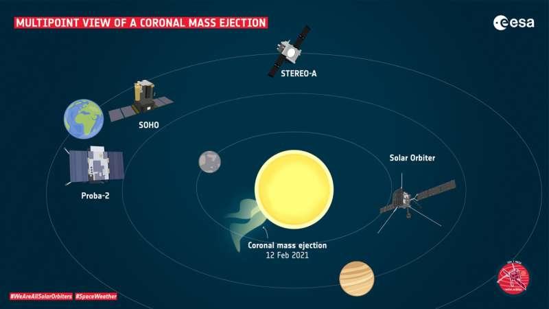 Solar Orbiter images first coronal mass ejections Solar-orbiter-images-f