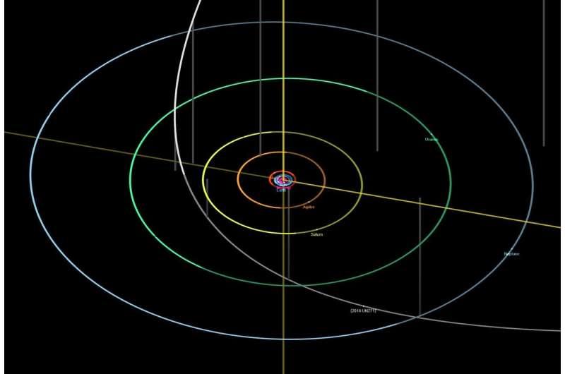 Masivní kometa přicházející z okraje sluneční soustavy začíná vykazovat známky aktivity