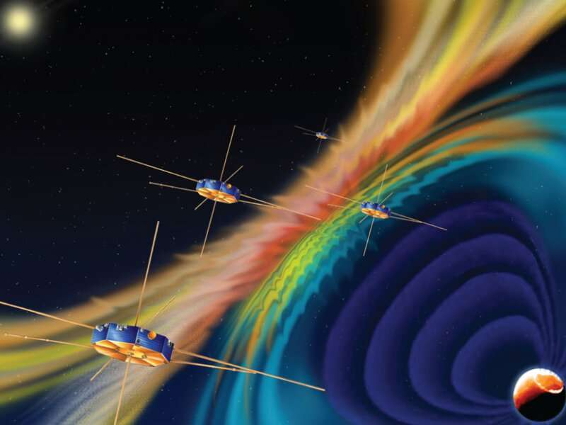 Spacecraft reveal new details of magnetic reconnection