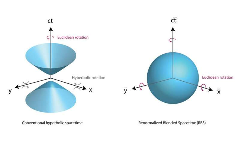 Spacetime crystals proposed by placing space and time on an equal footing