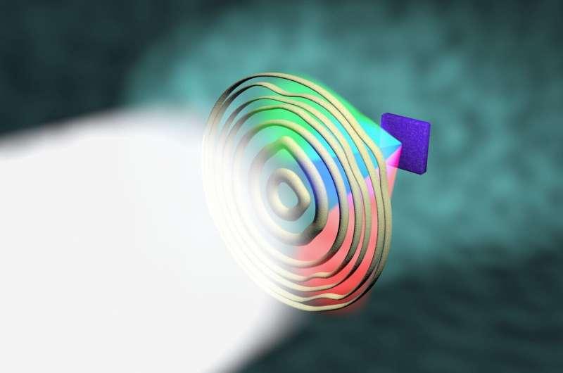 Spreading focus for better imaging