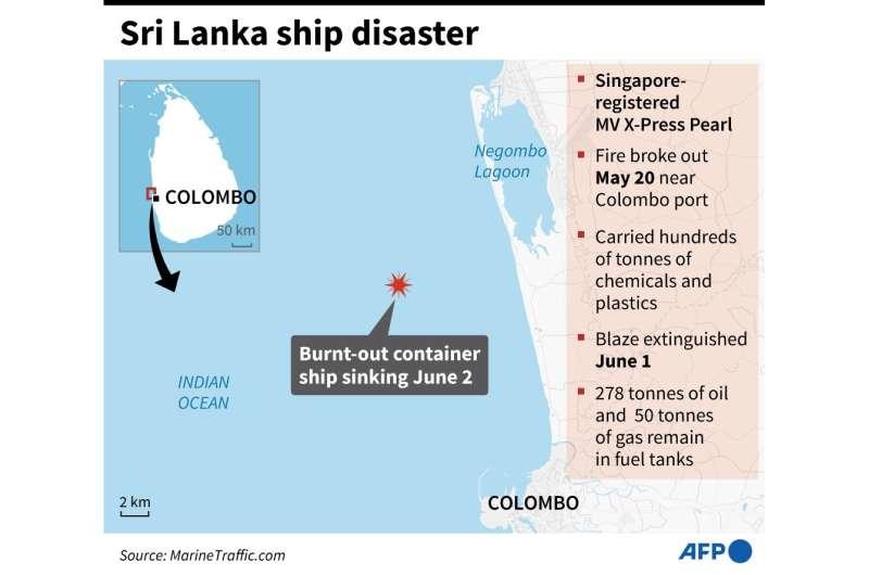 Sri Lanka ship disaster