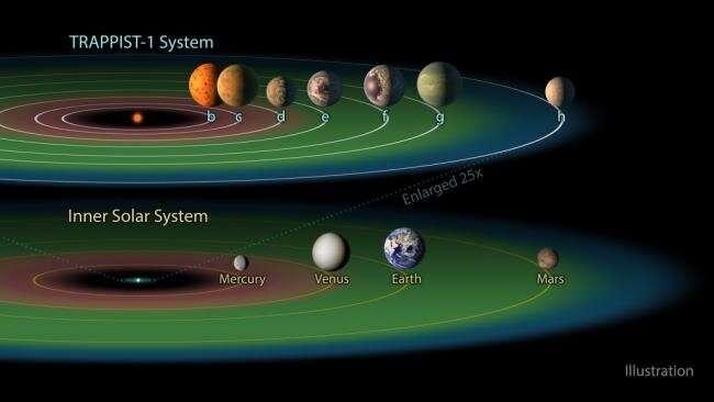 Stellar winds and evaporating exoplanet atmospheres