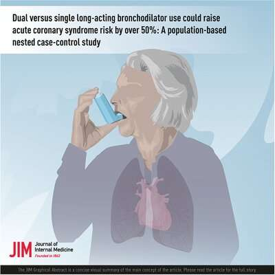 Study: Dual treatment of chronic lung diseases increases risk of heart attack